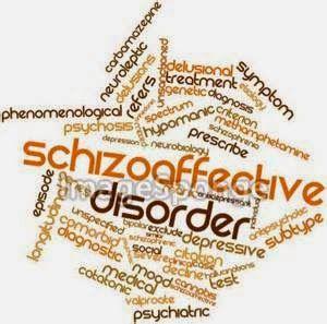 Schizoaffective Word Cloud